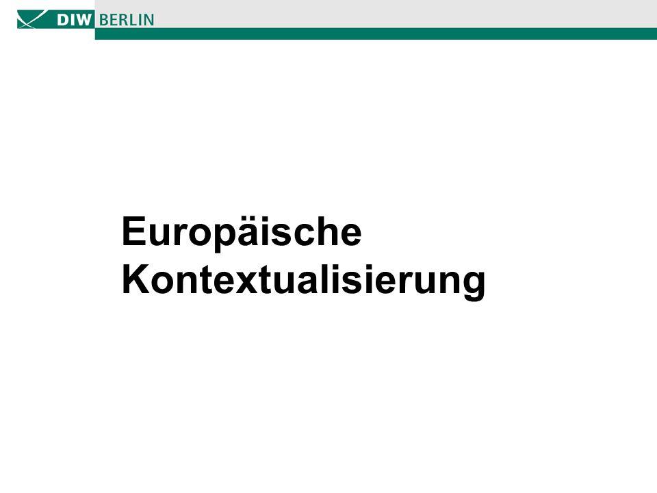 Europäische Kontextualisierung