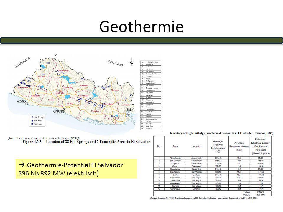 Geothermie Geothermie-Potential El Salvador 396 bis 892 MW (elektrisch)