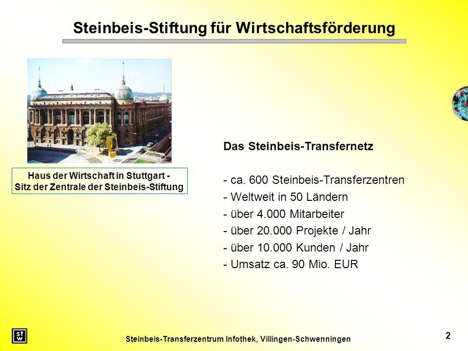 Steinbeis-Transferzentrum Infothek, Villingen-Schwenningen 2 Haus der Wirtschaft in Stuttgart - Sitz der Zentrale der Steinbeis-Stiftung Steinbeis-Stiftung für Wirtschaftsförderung Das Steinbeis-Transfernetz - ca.
