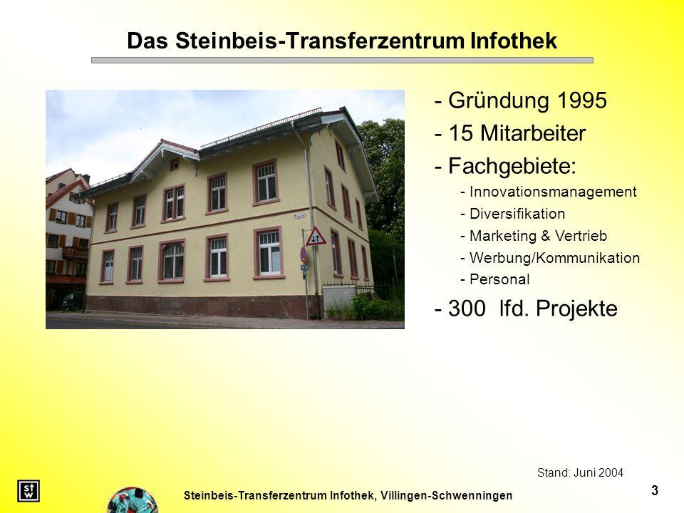 Steinbeis-Transferzentrum Infothek, Villingen-Schwenningen 3 Das Steinbeis-Transferzentrum Infothek - Gründung 1995 - 15 Mitarbeiter - Fachgebiete: - Innovationsmanagement - Diversifikation - Marketing & Vertrieb - Werbung/Kommunikation - Personal - 300 lfd.