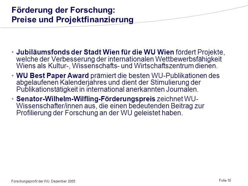 Forschungsprofil der WU, Dezember 2005 Folie 10 Förderung der Forschung: Preise und Projektfinanzierung Jubiläumsfonds der Stadt Wien für die WU Wien