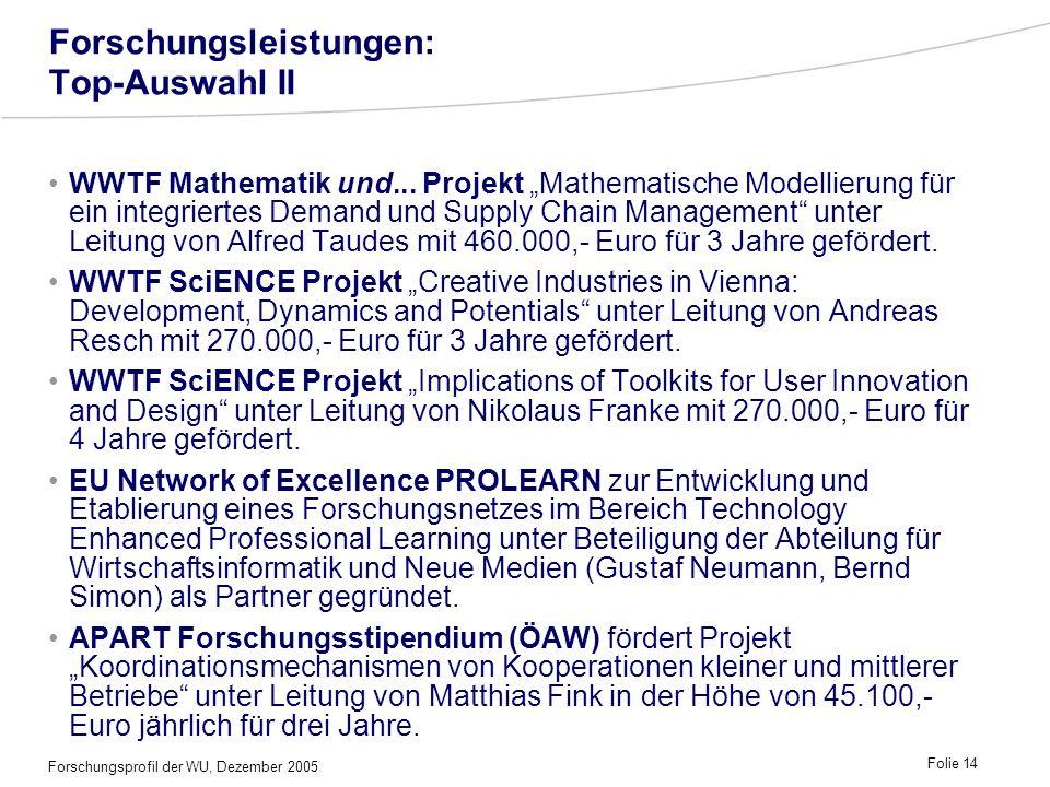 Forschungsprofil der WU, Dezember 2005 Folie 14 Forschungsleistungen: Top-Auswahl II WWTF Mathematik und... Projekt Mathematische Modellierung für ein