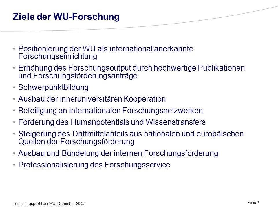Forschungsprofil der WU, Dezember 2005 Folie 2 Ziele der WU-Forschung Positionierung der WU als international anerkannte Forschungseinrichtung Erhöhun