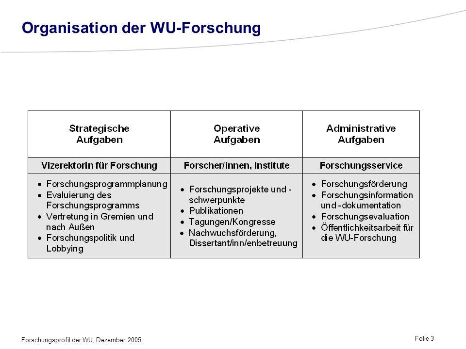 Forschungsprofil der WU, Dezember 2005 Folie 3 Organisation der WU-Forschung