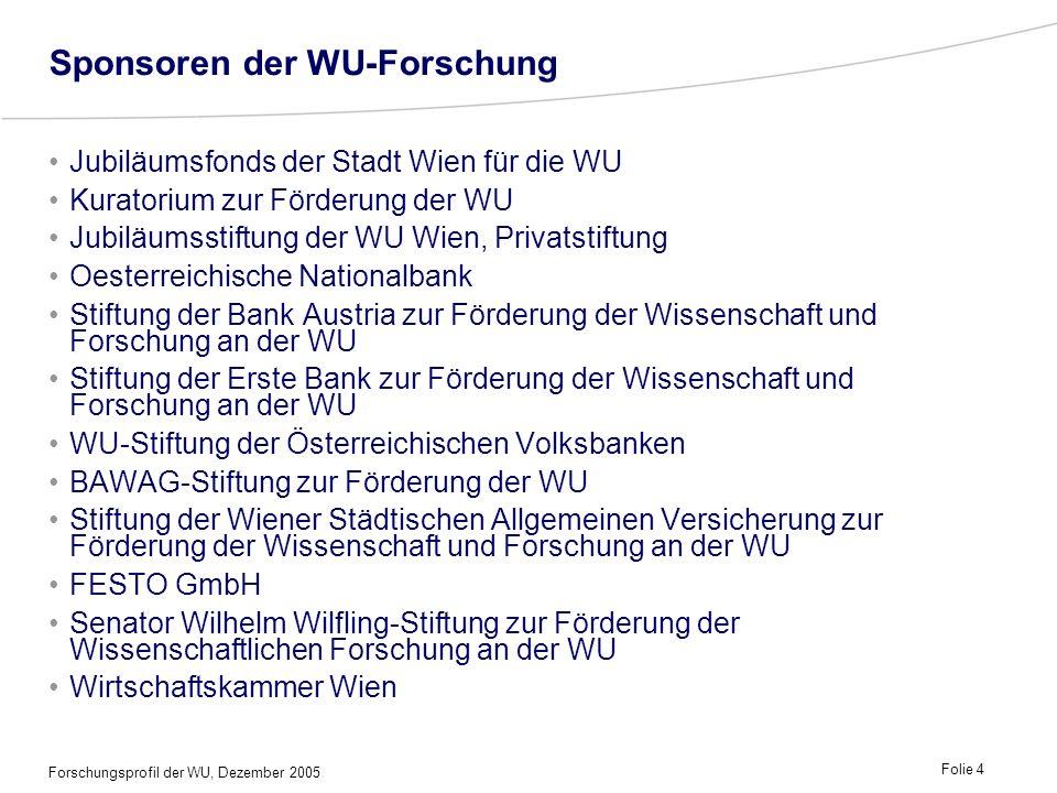 Forschungsprofil der WU, Dezember 2005 Folie 4 Sponsoren der WU-Forschung Jubiläumsfonds der Stadt Wien für die WU Kuratorium zur Förderung der WU Jub