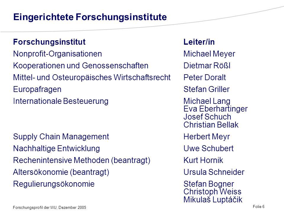 Forschungsprofil der WU, Dezember 2005 Folie 6 Eingerichtete Forschungsinstitute ForschungsinstitutLeiter/in Nonprofit-OrganisationenMichael Meyer Koo