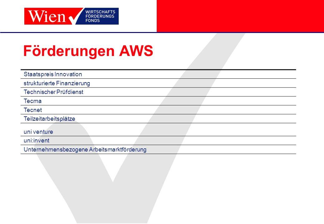 Förderungen AWS Staatspreis Innovation strukturierte Finanzierung Technischer Prüfdienst Tecma Tecnet Teilzeitarbeitsplätze uni venture uni:invent Unt