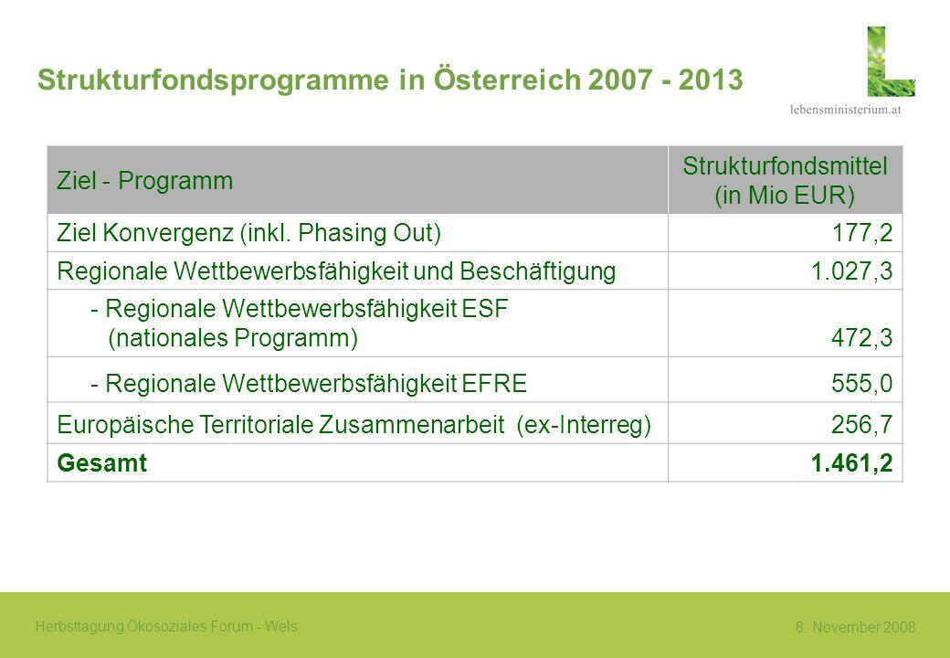 8. November 2008 Herbsttagung Ökosoziales Forum - Wels Strukturfondsprogramme in Österreich 2007 - 2013 Ziel - Programm Strukturfondsmittel (in Mio EU