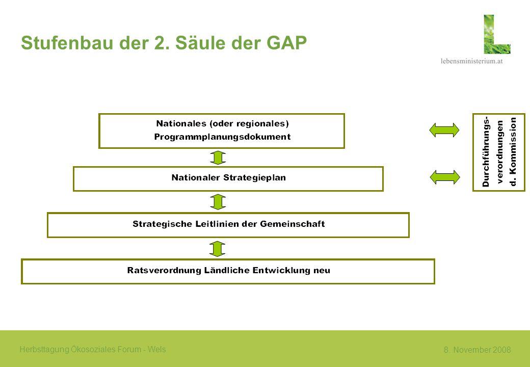 8. November 2008 Herbsttagung Ökosoziales Forum - Wels Stufenbau der 2. Säule der GAP