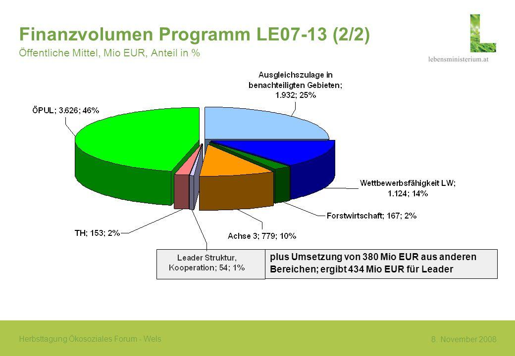 8. November 2008 Herbsttagung Ökosoziales Forum - Wels Finanzvolumen Programm LE07-13 (2/2) plus Umsetzung von 380 Mio EUR aus anderen Bereichen; ergi