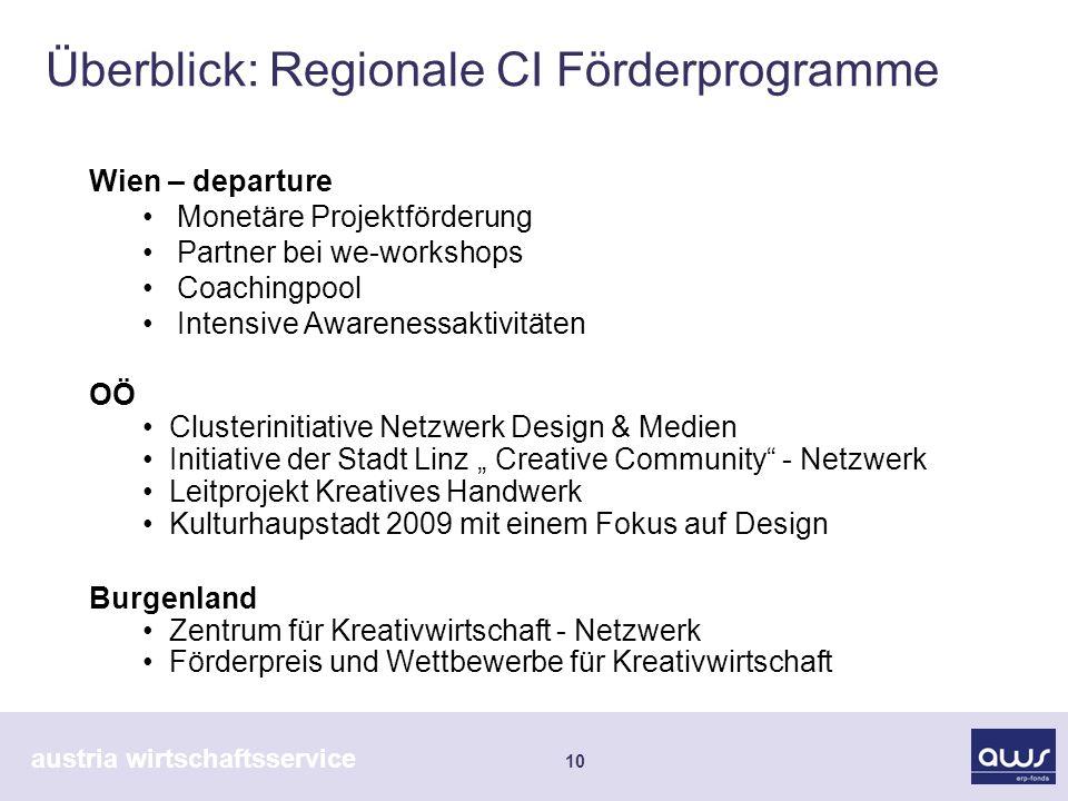 austria wirtschaftsservice 10 Überblick: Regionale CI Förderprogramme Wien – departure Monetäre Projektförderung Partner bei we-workshops Coachingpool