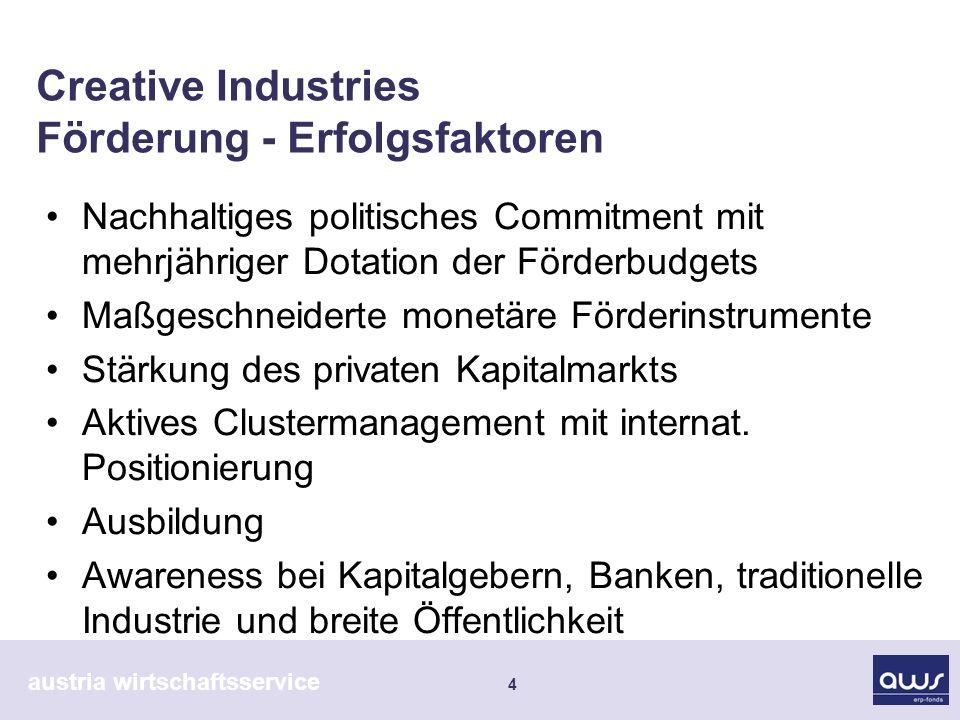 austria wirtschaftsservice 4 Creative Industries Förderung - Erfolgsfaktoren Nachhaltiges politisches Commitment mit mehrjähriger Dotation der Förderb