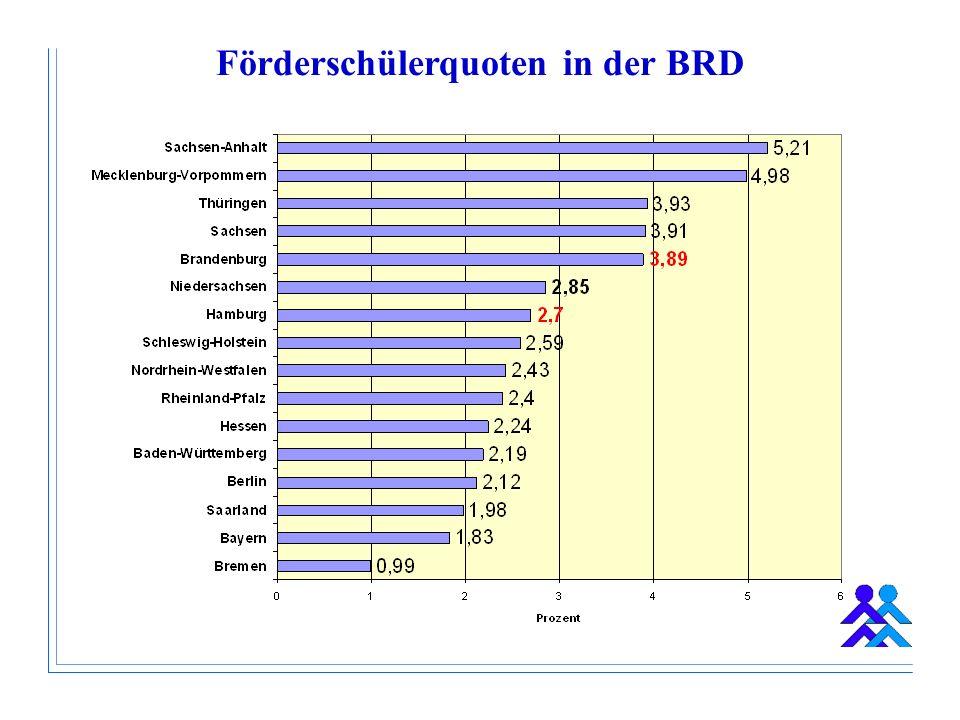 Förderschülerquoten in der BRD