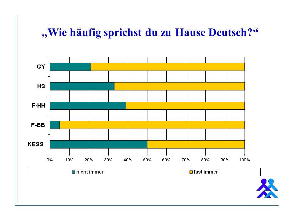 Wie häufig sprichst du zu Hause Deutsch