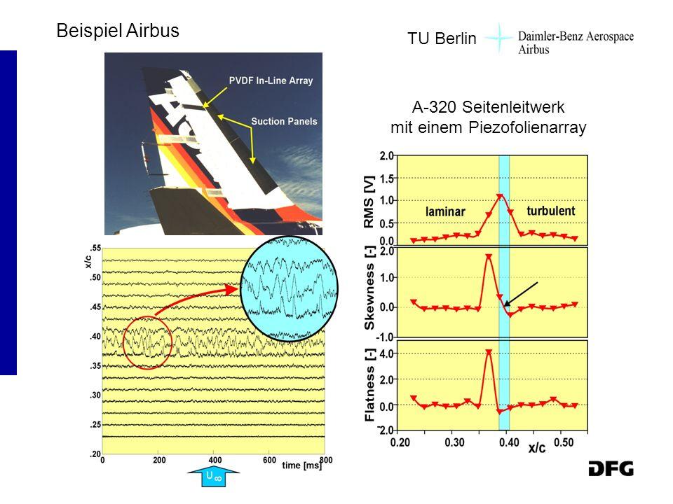 A-320 Seitenleitwerk mit einem Piezofolienarray TU Berlin Beispiel Airbus