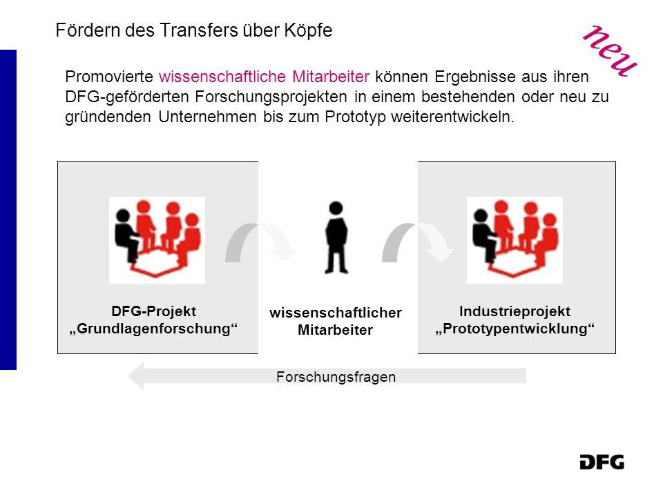 Fördern des Transfers über Köpfe Promovierte wissenschaftliche Mitarbeiter können Ergebnisse aus ihren DFG-geförderten Forschungsprojekten in einem bestehenden oder neu zu gründenden Unternehmen bis zum Prototyp weiterentwickeln.