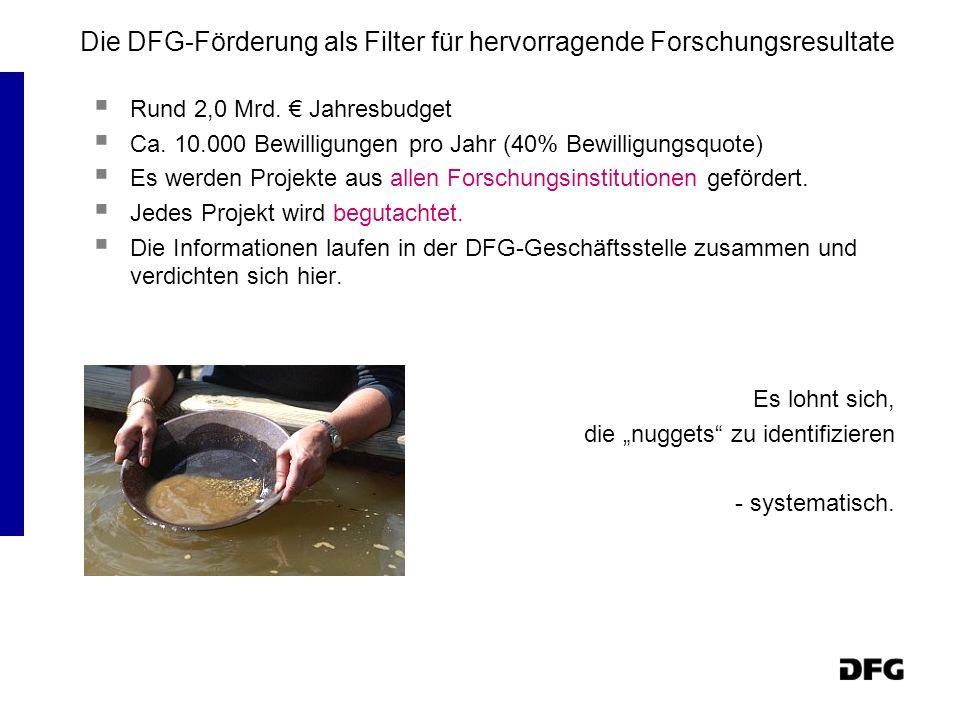 Die DFG-Förderung als Filter für hervorragende Forschungsresultate Rund 2,0 Mrd. Jahresbudget Ca. 10.000 Bewilligungen pro Jahr (40% Bewilligungsquote