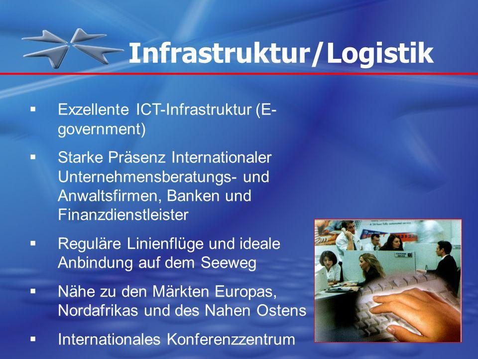 Exzellente ICT-Infrastruktur (E- government) Starke Präsenz Internationaler Unternehmensberatungs- und Anwaltsfirmen, Banken und Finanzdienstleister R
