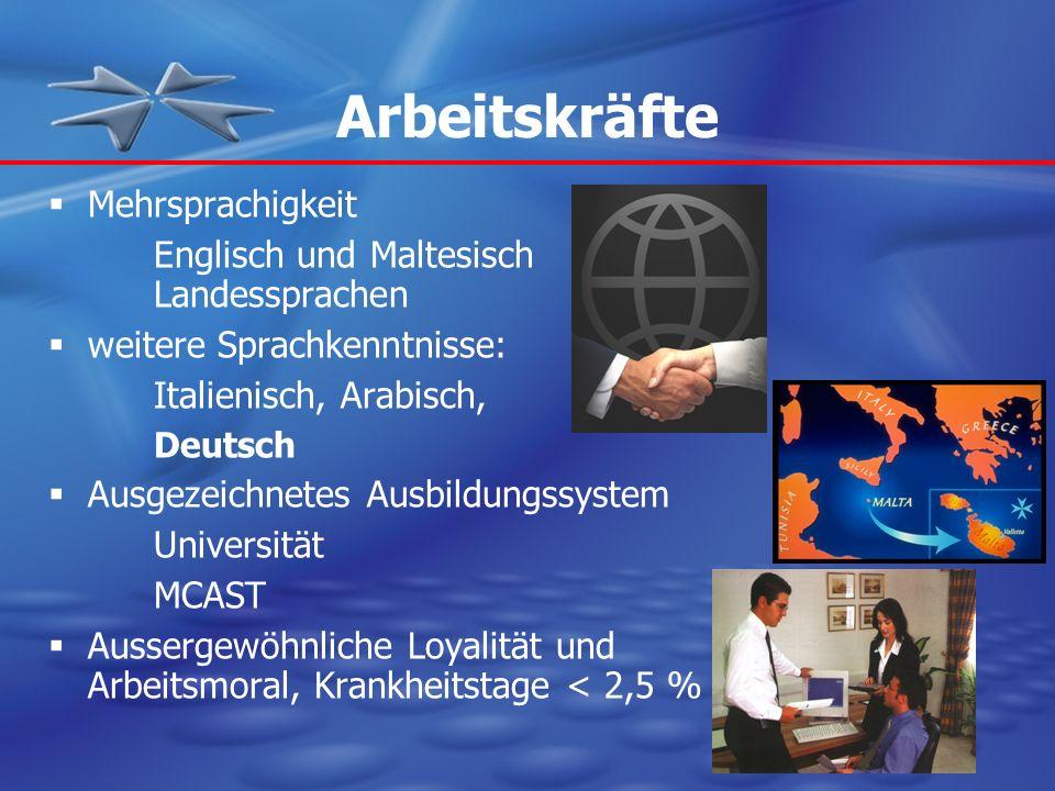 Arbeitskräfte Mehrsprachigkeit Englisch und Maltesisch Landessprachen weitere Sprachkenntnisse: Italienisch, Arabisch, Deutsch Ausgezeichnetes Ausbild