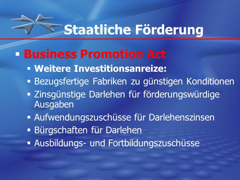 Staatliche Förderung Business Promotion Act Weitere Investitionsanreize: Bezugsfertige Fabriken zu günstigen Konditionen Zinsgünstige Darlehen für för