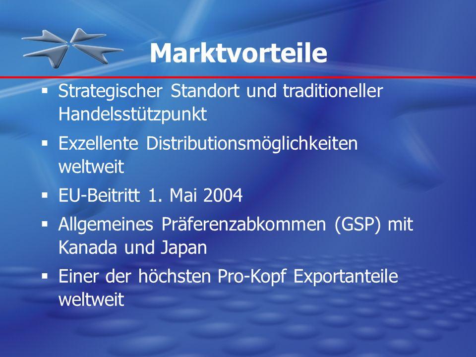 Marktvorteile Strategischer Standort und traditioneller Handelsstützpunkt Exzellente Distributionsmöglichkeiten weltweit EU-Beitritt 1. Mai 2004 Allge