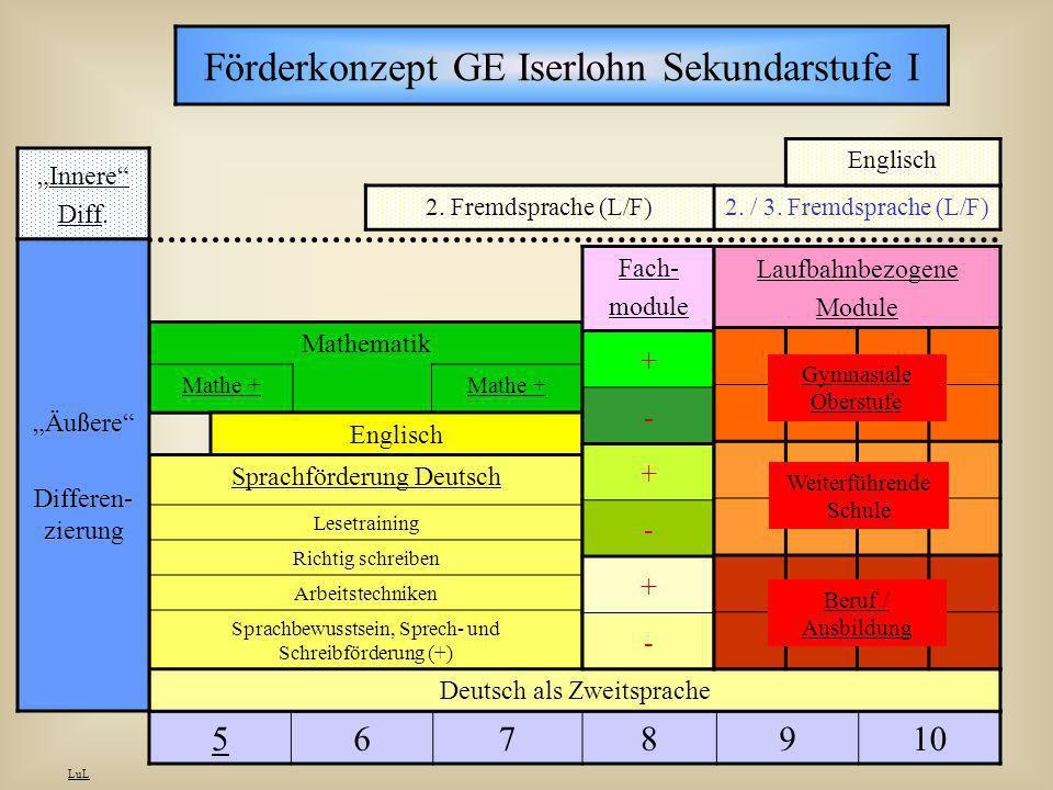 5678910 Sprachförderung Deutsch Lesetraining Richtig schreiben Arbeitstechniken Sprachbewusstsein, Sprech- und Schreibförderung (+) Mathematik Mathe +