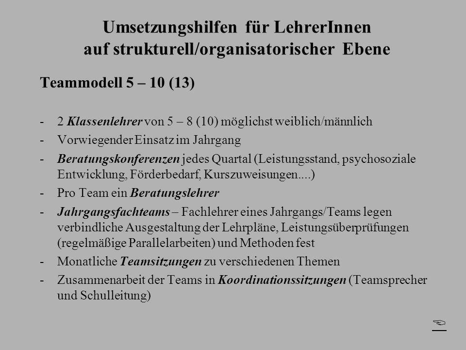 Umsetzungshilfen für LehrerInnen auf strukturell/organisatorischer Ebene Teammodell 5 – 10 (13) -2 Klassenlehrer von 5 – 8 (10) möglichst weiblich/män