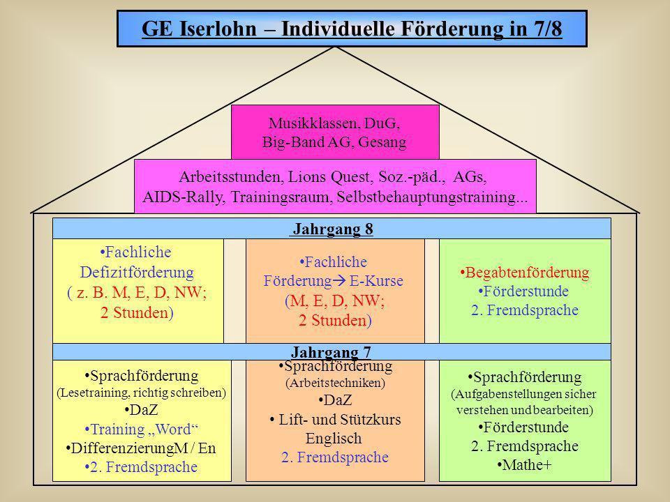 Sprachförderung (Lesetraining, richtig schreiben) DaZ Training Word DifferenzierungM / En 2. Fremdsprache Sprachförderung (Arbeitstechniken) DaZ Lift-