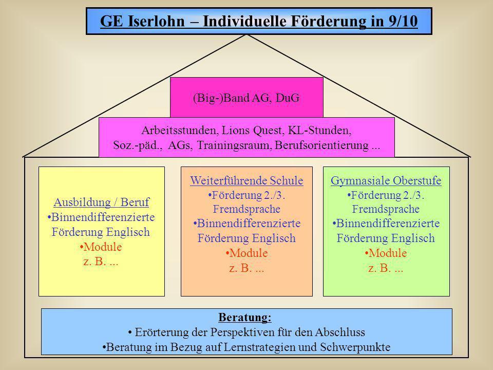 Ausbildung / Beruf Binnendifferenzierte Förderung Englisch Module z. B.... Weiterführende Schule Förderung 2./3. Fremdsprache Binnendifferenzierte För