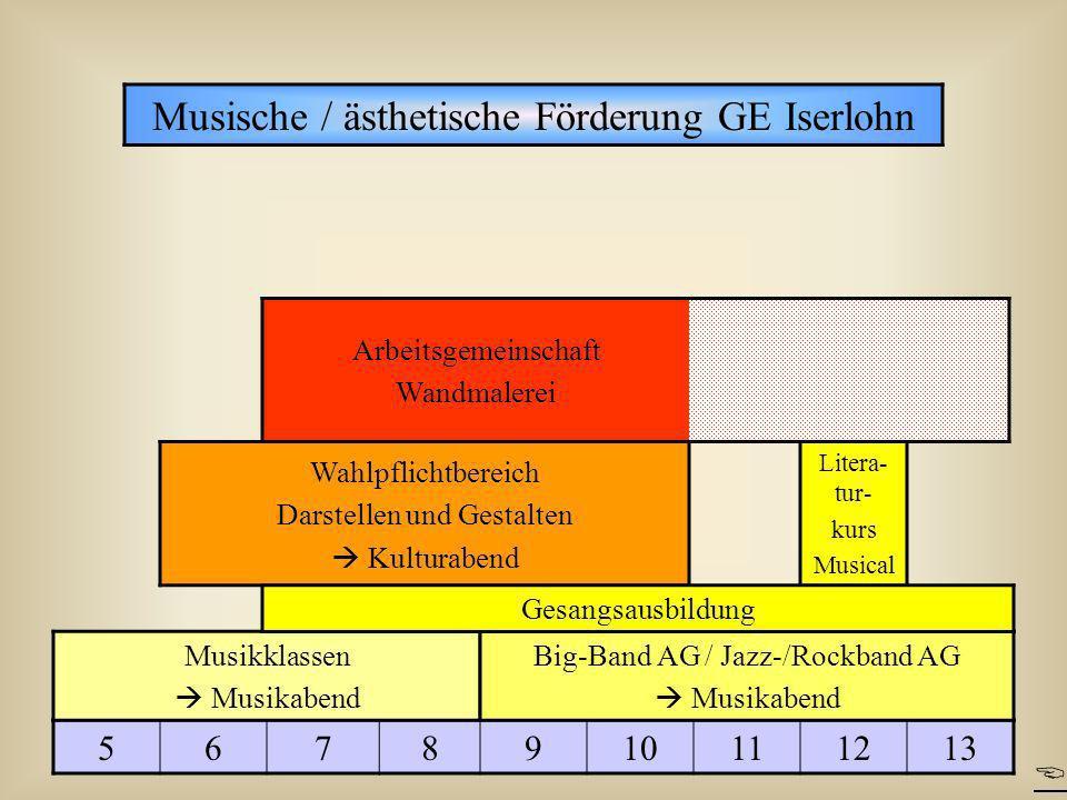 Musische / ästhetische Förderung GE Iserlohn 5678910111213 Musikklassen Musikabend Big-Band AG / Jazz-/Rockband AG Musikabend Litera- tur- kurs Musica