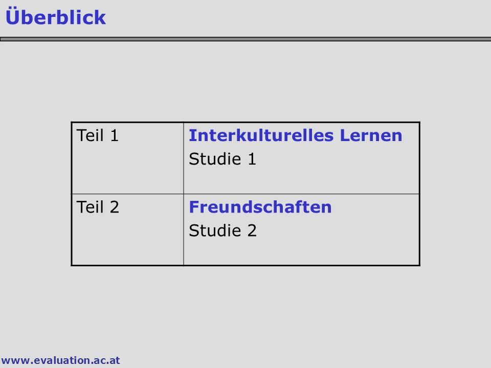 www.evaluation.ac.at Überblick Teil 1Interkulturelles Lernen Studie 1 Teil 2Freundschaften Studie 2