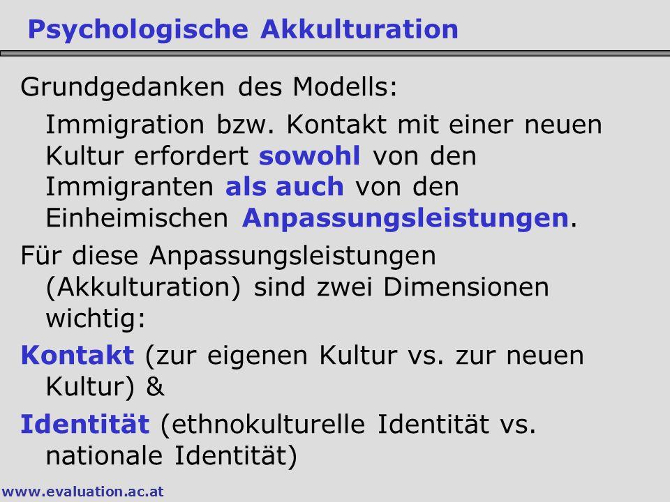 www.evaluation.ac.at Grundgedanken des Modells: Immigration bzw.