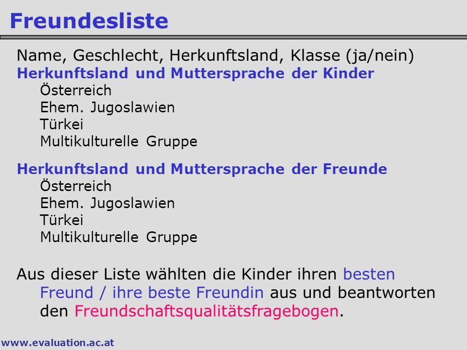 www.evaluation.ac.at Freundesliste Name, Geschlecht, Herkunftsland, Klasse (ja/nein) Herkunftsland und Muttersprache der Kinder Österreich Ehem.