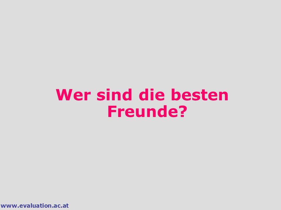 www.evaluation.ac.at Wer sind die besten Freunde?