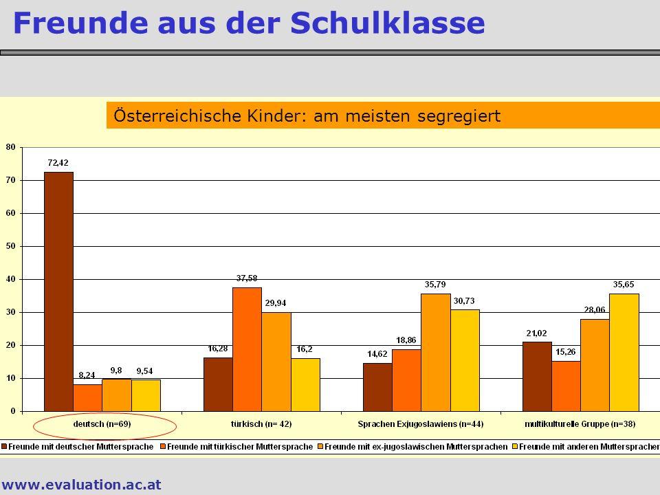 www.evaluation.ac.at Freunde aus der Schulklasse Österreichische Kinder: am meisten segregiert