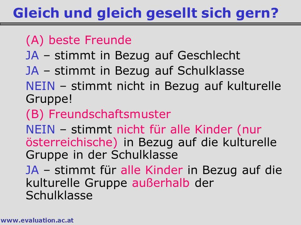 www.evaluation.ac.at Gleich und gleich gesellt sich gern.