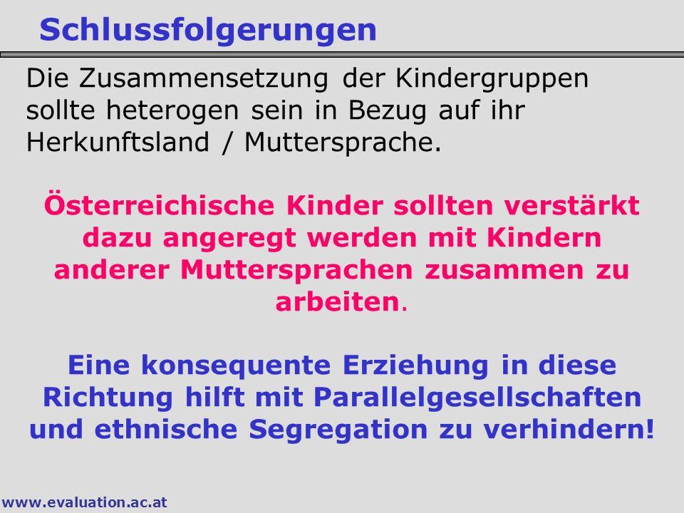 www.evaluation.ac.at Schlussfolgerungen Die Zusammensetzung der Kindergruppen sollte heterogen sein in Bezug auf ihr Herkunftsland / Muttersprache.