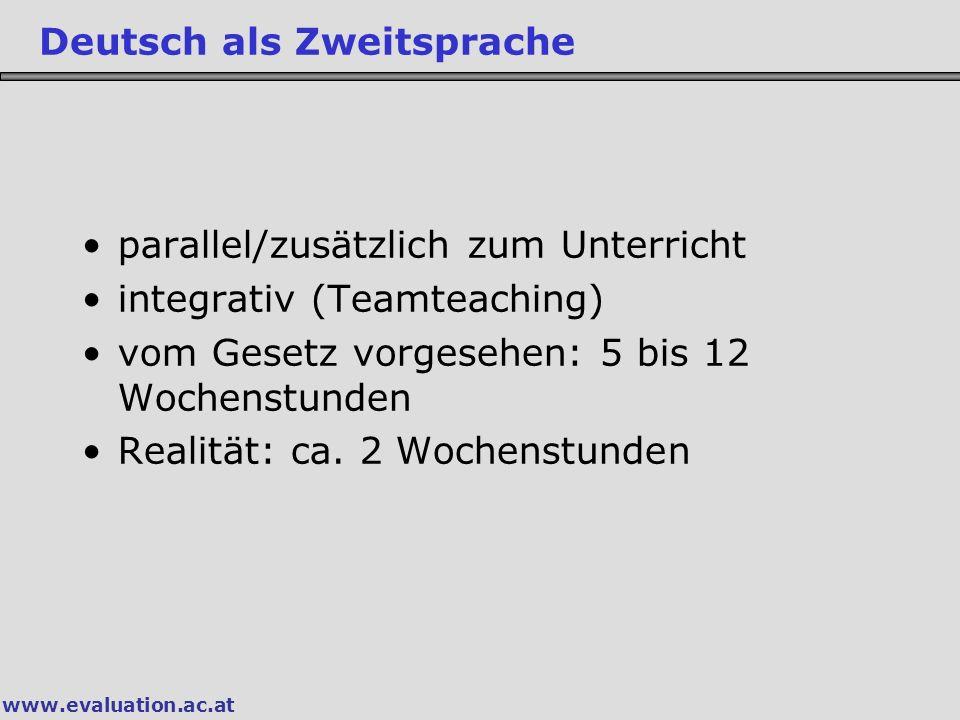 www.evaluation.ac.at parallel/zusätzlich zum Unterricht integrativ (Teamteaching) vom Gesetz vorgesehen: 5 bis 12 Wochenstunden Realität: ca.