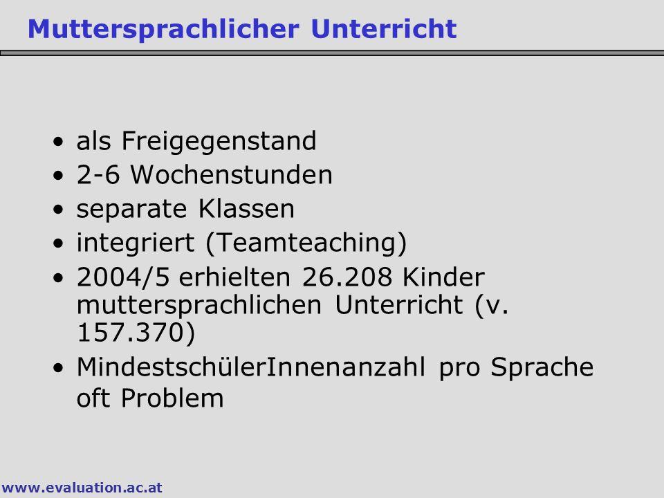 www.evaluation.ac.at als Freigegenstand 2-6 Wochenstunden separate Klassen integriert (Teamteaching) 2004/5 erhielten 26.208 Kinder muttersprachlichen Unterricht (v.