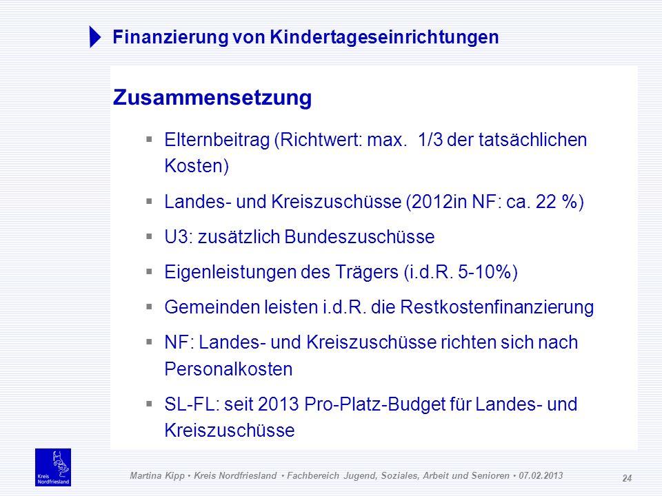 Martina Kipp Kreis Nordfriesland Fachbereich Jugend, Soziales, Arbeit und Senioren 07.02.2013 24 Finanzierung von Kindertageseinrichtungen Zusammenset