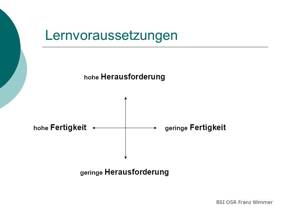 BSI OSR Franz Wimmer Lernvoraussetzungen hohe Herausforderung geringe Herausforderung geringe Fertigkeit hohe Fertigkeit