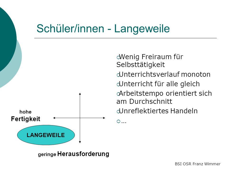 BSI OSR Franz Wimmer Schüler/innen - Langeweile geringe Herausforderung hohe Fertigkeit LANGEWEILE Wenig Freiraum für Selbsttätigkeit Unterrichtsverla