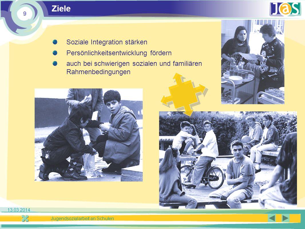 9 Jugendsozialarbeit an Schulen 13.03.2014 Ziele Soziale Integration stärken Persönlichkeitsentwicklung fördern auch bei schwierigen sozialen und familiären Rahmenbedingungen