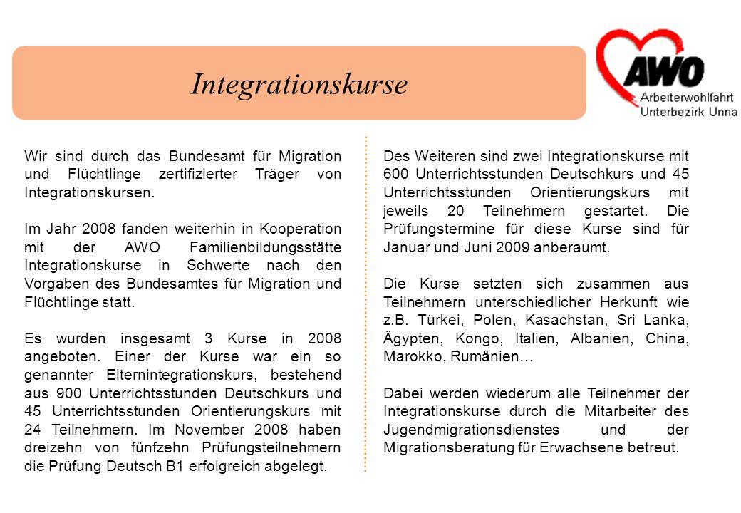 Integrationskurse Wir sind durch das Bundesamt für Migration und Flüchtlinge zertifizierter Träger von Integrationskursen. Im Jahr 2008 fanden weiterh