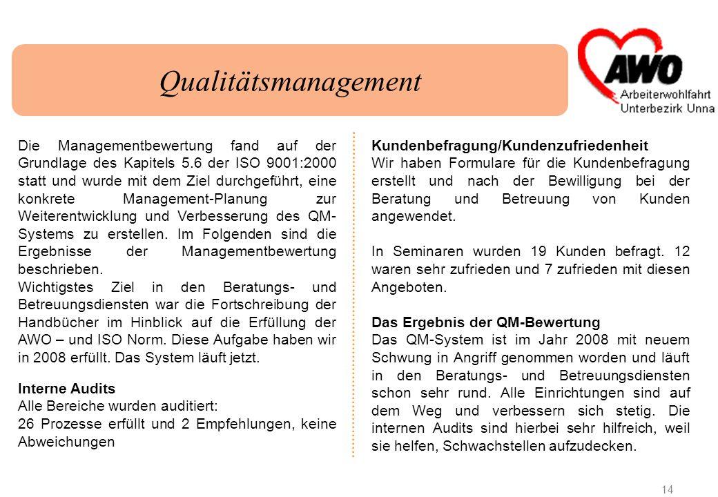14 Qualitätsmanagement Die Managementbewertung fand auf der Grundlage des Kapitels 5.6 der ISO 9001:2000 statt und wurde mit dem Ziel durchgeführt, ei