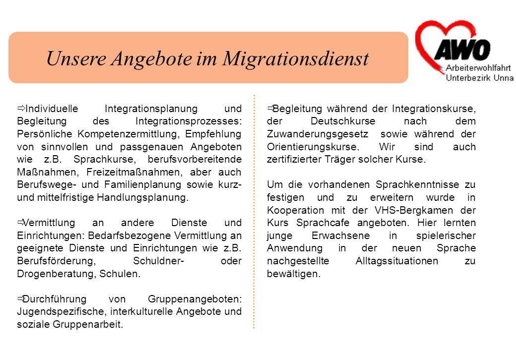Unsere Angebote im Migrationsdienst Individuelle Integrationsplanung und Begleitung des Integrationsprozesses: Persönliche Kompetenzermittlung, Empfeh