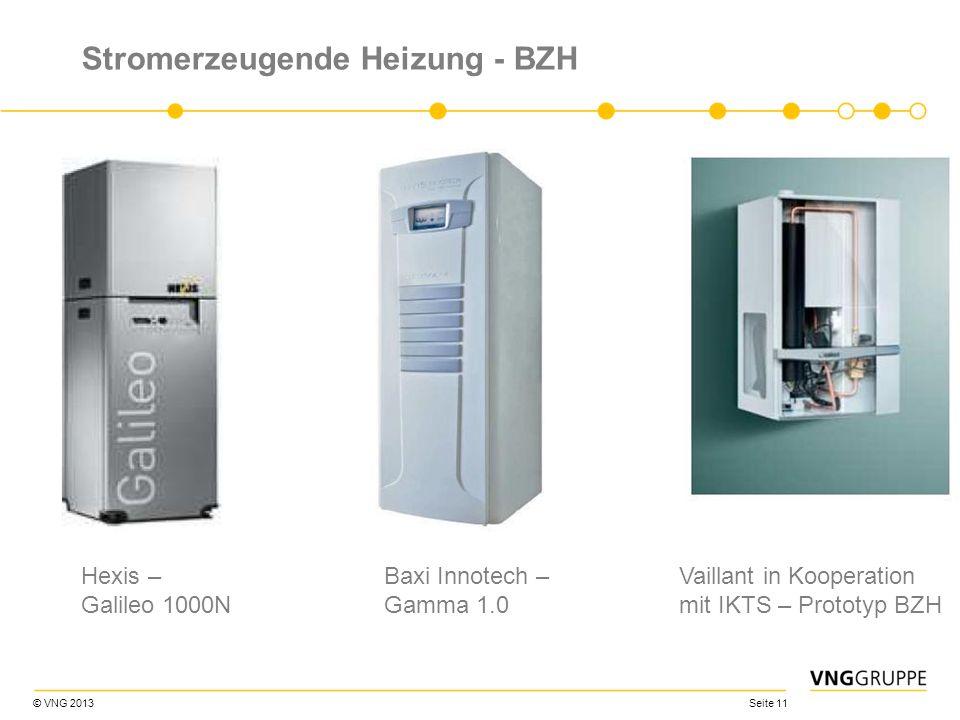 © VNG 2013 Seite 11 Stromerzeugende Heizung - BZH Hexis – Galileo 1000N Baxi Innotech – Gamma 1.0 Vaillant in Kooperation mit IKTS – Prototyp BZH