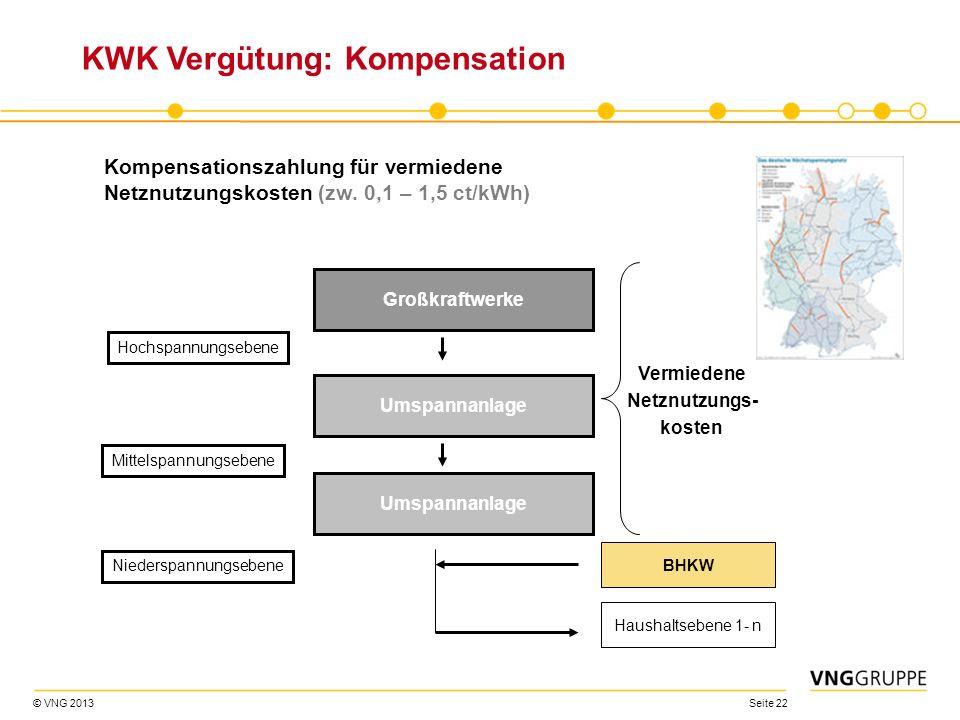 © VNG 2013 Seite 22 Kompensationszahlung für vermiedene Netznutzungskosten (zw. 0,1 – 1,5 ct/kWh) Großkraftwerke Umspannanlage BHKW Haushaltsebene 1-