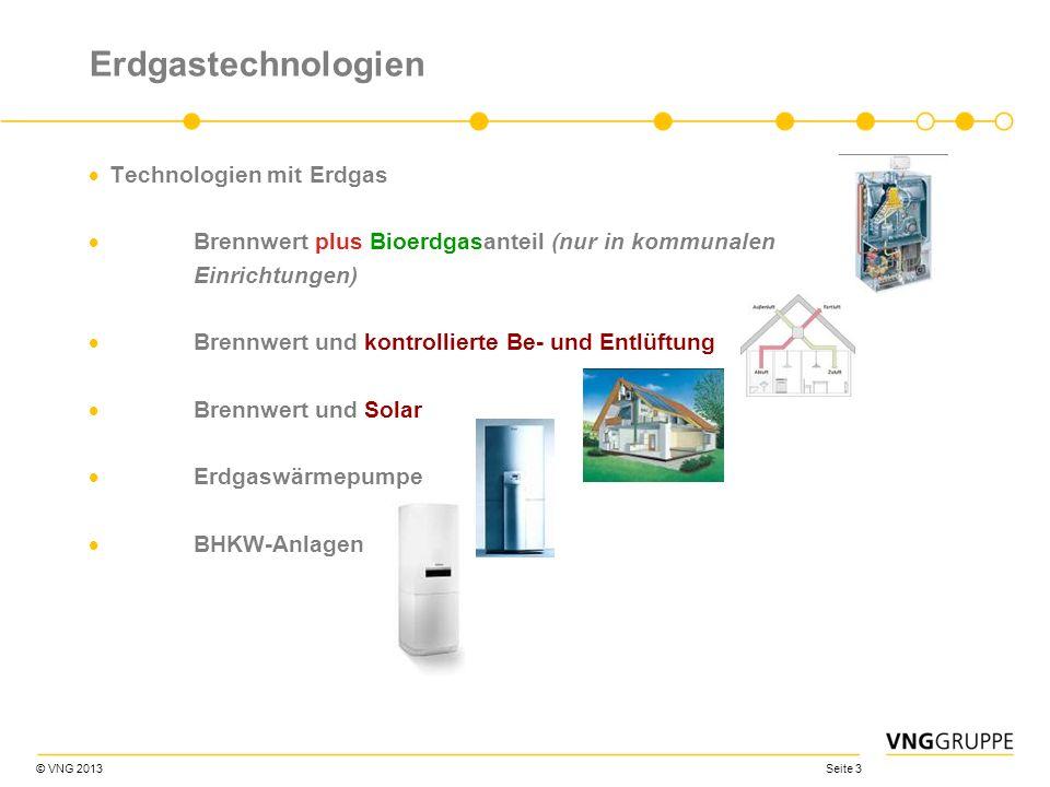 © VNG 2013 Seite 3 Erdgastechnologien Technologien mit Erdgas Brennwert plus Bioerdgasanteil (nur in kommunalen Einrichtungen) Brennwert und kontrolli