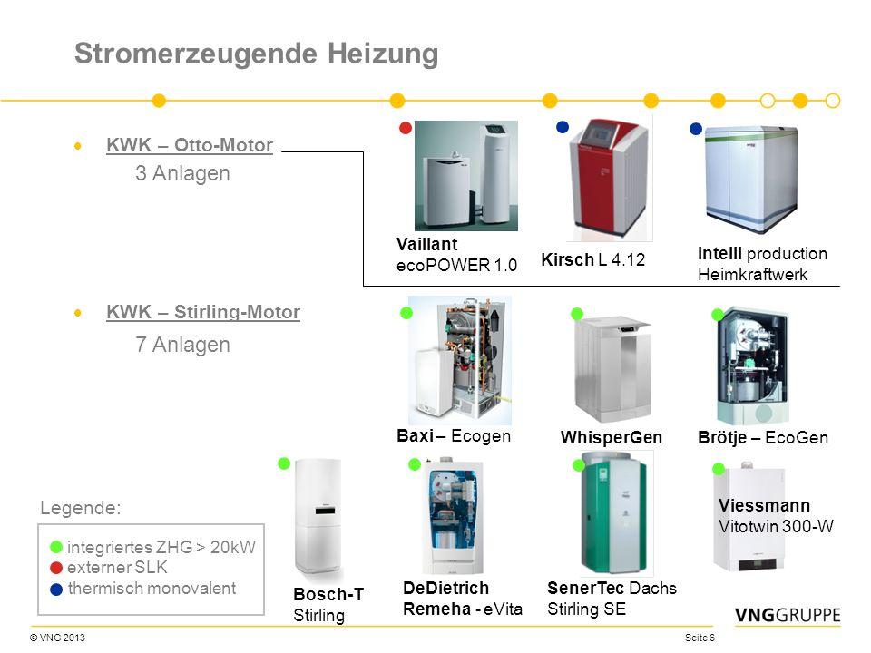 © VNG 2013 Seite 7 Übersicht Otto Motor: Nutzungsgrad - nur KWK-Unit (η - daher kleiner als beim Stirling) Stirling Motor: Nutzungsgrad - KWK-Unit plus integriertem BW-Kessel Momentaufnahme der KWK- Anlagen